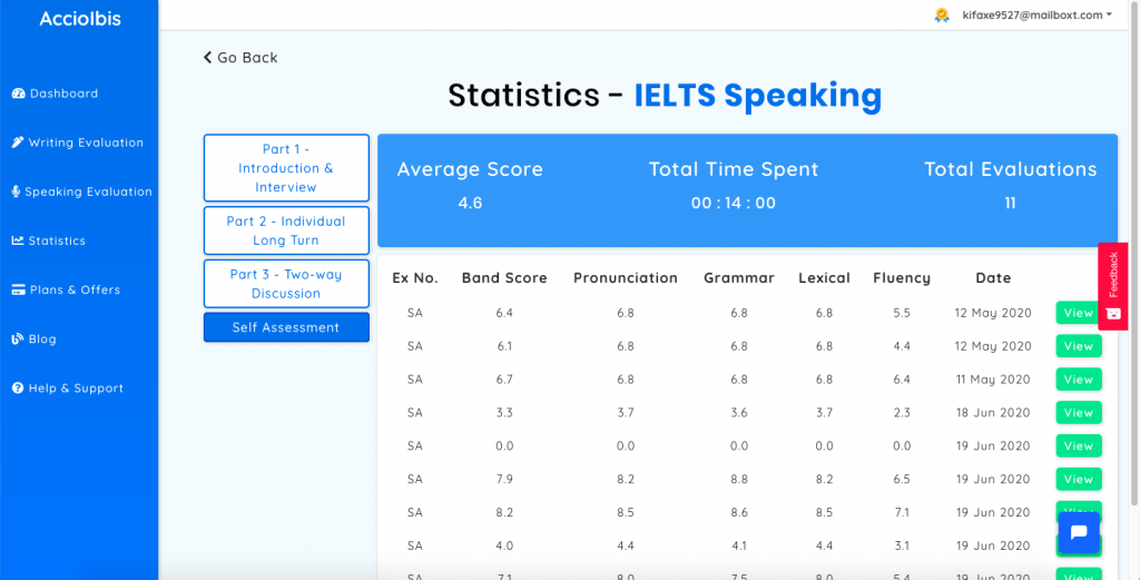IELTS speaking tasks tips and strategies